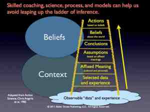 ladder-of-inference-post-0011